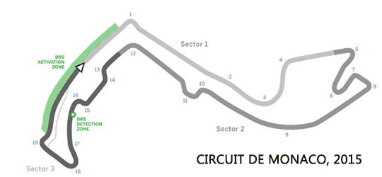 Monaco Formula 1 track