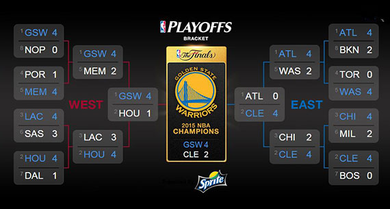 nba final 2015 game 5 and 6 winner