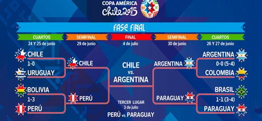 copa-america-final-2015