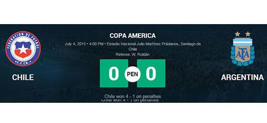 copa america argentina chile 2015