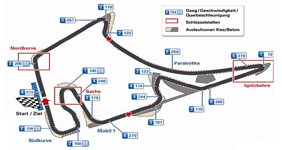 german gp formula 1